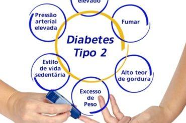 Cardiologista em Fortaleza diabete tipo 2 | ICCardio cardiologia